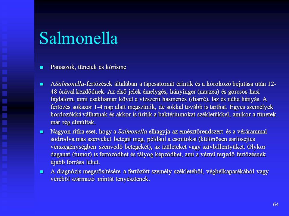 Salmonella Panaszok, tünetek és kórisme