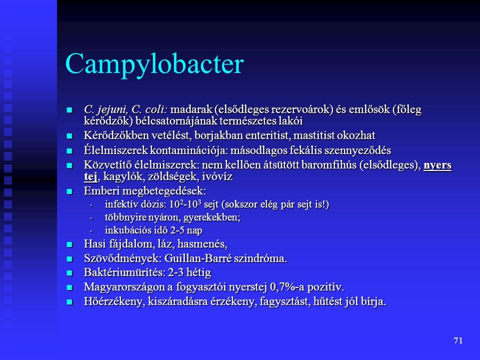 Campylobacter C. jejuni, C. coli: madarak (elsődleges rezervoárok) és emlősök (főleg kérődzők) bélcsatornájának természetes lakói.
