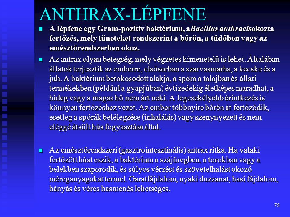 ANTHRAX-LÉPFENE