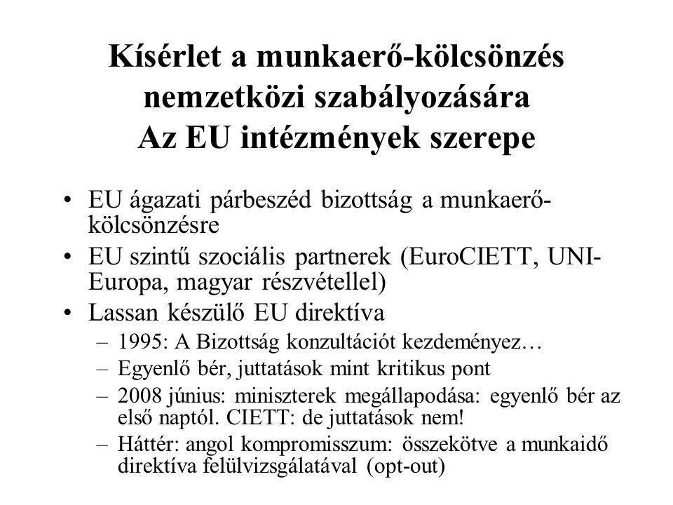 Kísérlet a munkaerő-kölcsönzés nemzetközi szabályozására Az EU intézmények szerepe