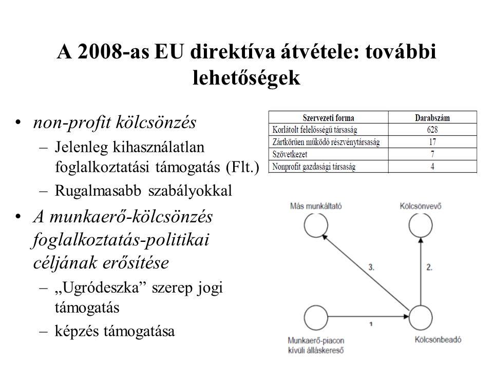 A 2008-as EU direktíva átvétele: további lehetőségek