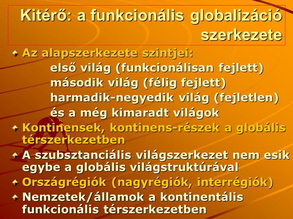 Kitérő: a funkcionális globalizáció szerkezete