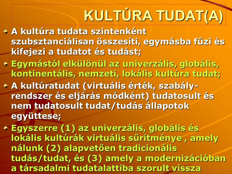 KULTÚRA TUDAT(A) A kultúra tudata szintenként szubsztanciálisan összesíti, egymásba fűzi és kifejezi a tudatot és tudást;