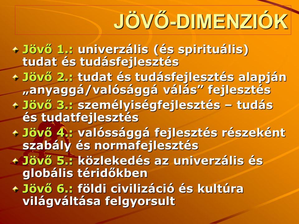 JÖVŐ-DIMENZIÓK Jövő 1.: univerzális (és spirituális) tudat és tudásfejlesztés.