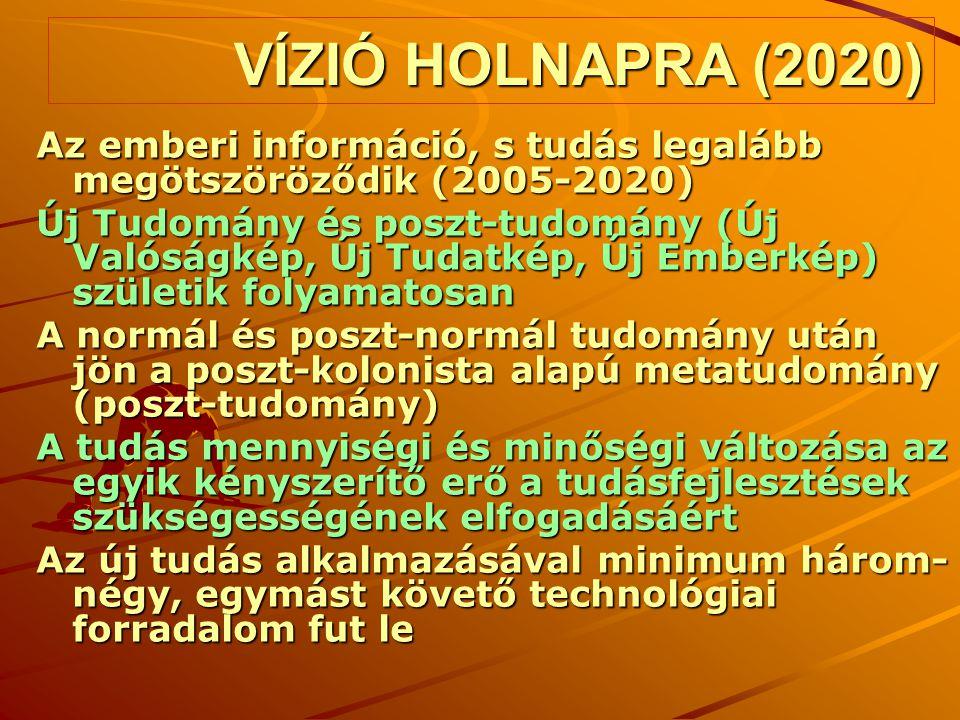 VÍZIÓ HOLNAPRA (2020) Az emberi információ, s tudás legalább megötszöröződik (2005-2020)