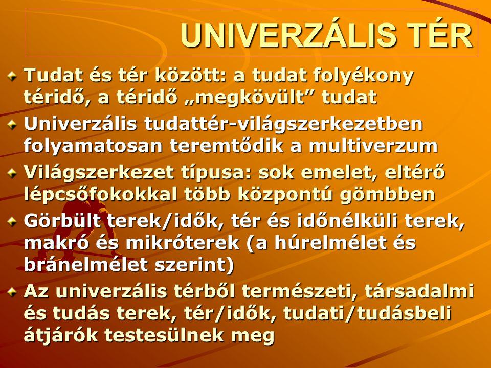 """UNIVERZÁLIS TÉR Tudat és tér között: a tudat folyékony téridő, a téridő """"megkövült tudat."""