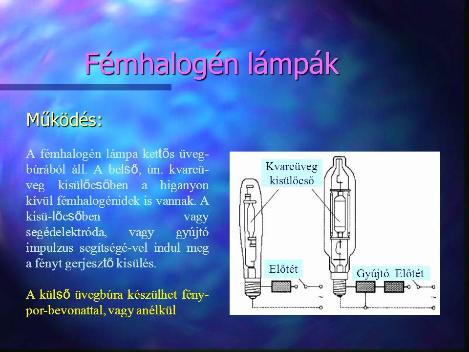 Fémhalogén lámpák Működés: