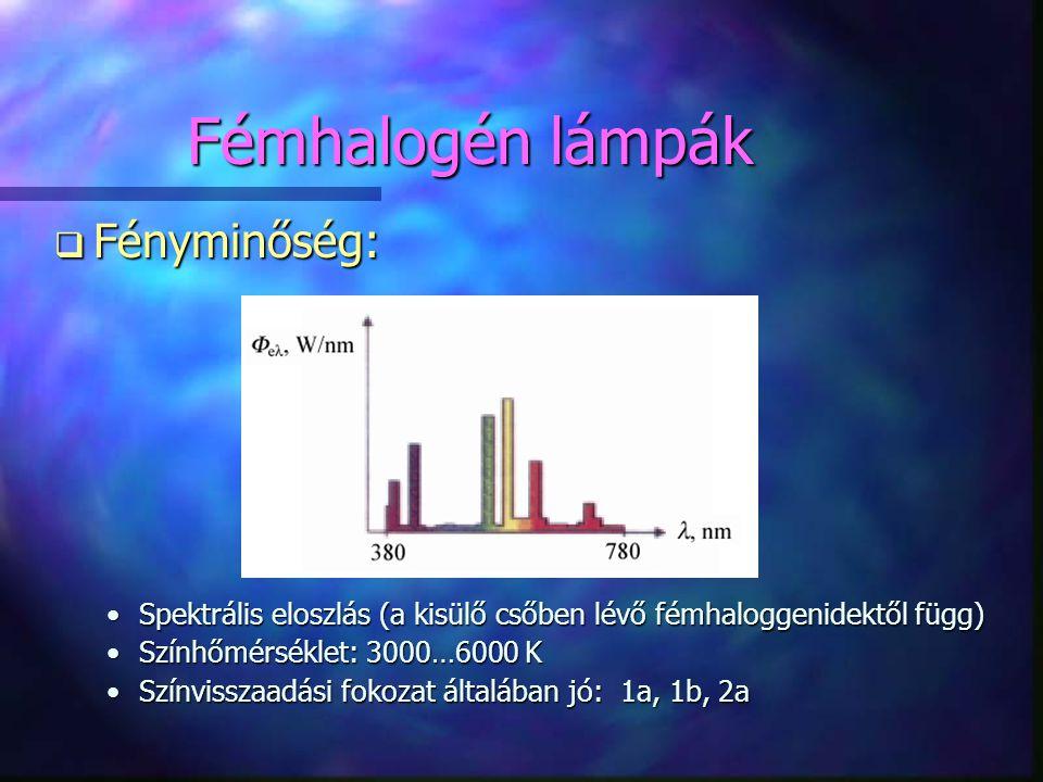 Fémhalogén lámpák Fényminőség:
