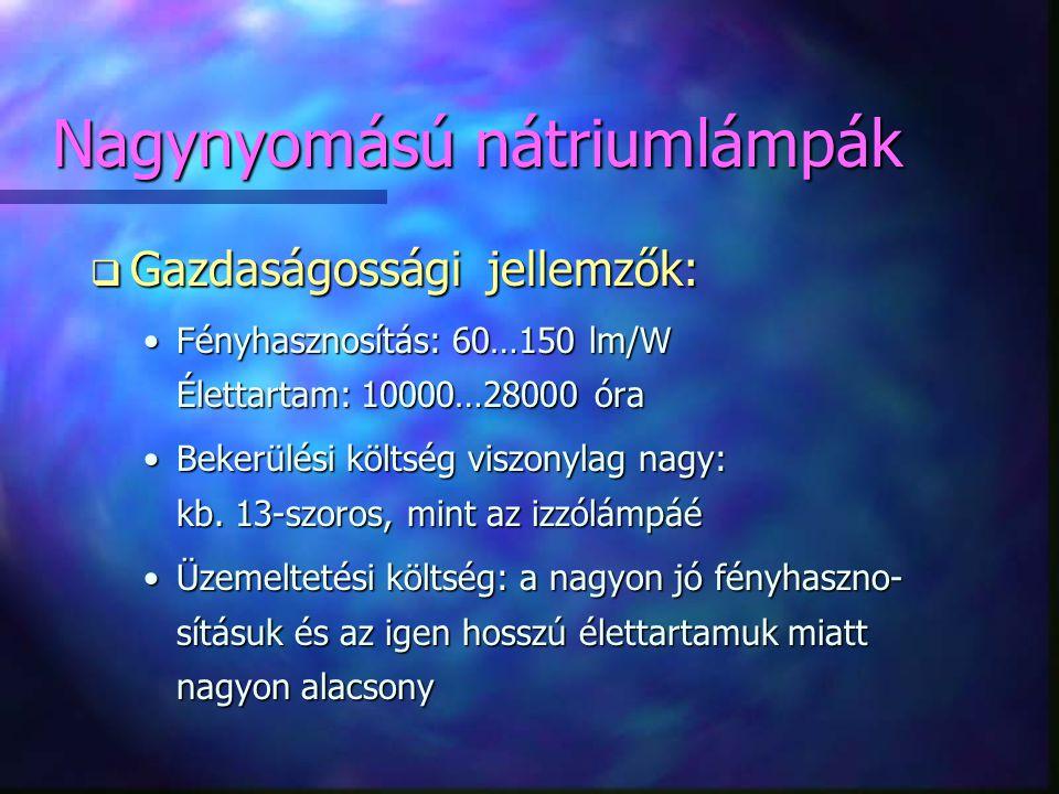 Nagynyomású nátriumlámpák