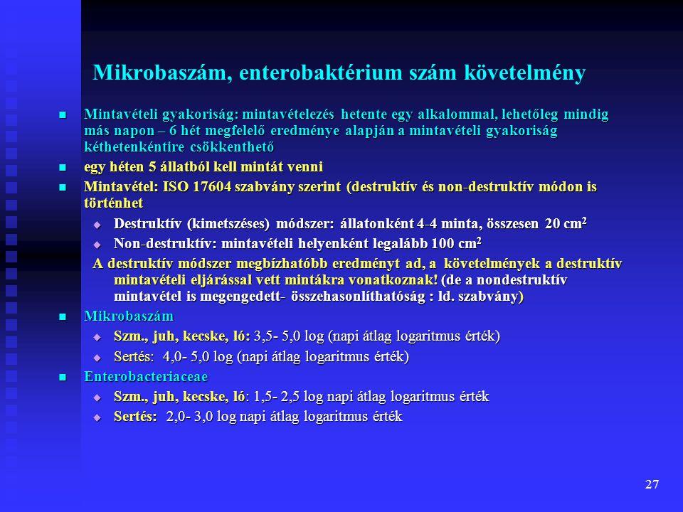 Mikrobaszám, enterobaktérium szám követelmény
