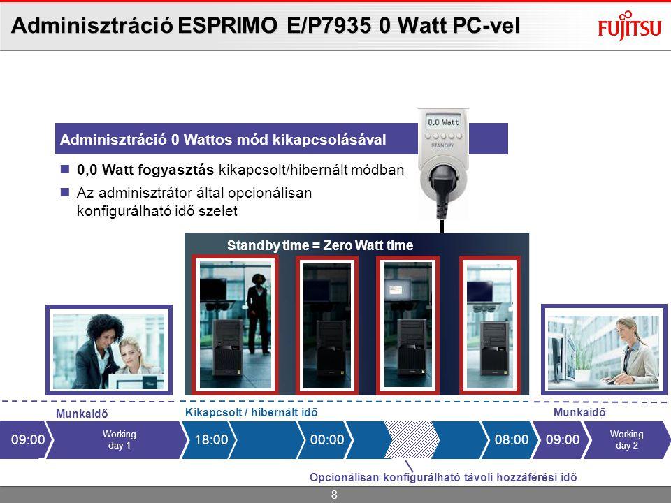 Megtakarítás ESPRIMO E/P7935 0 Watt PC-vel