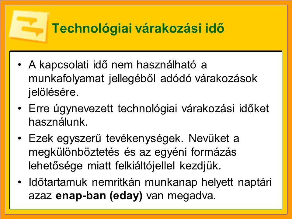 Technológiai várakozási idő