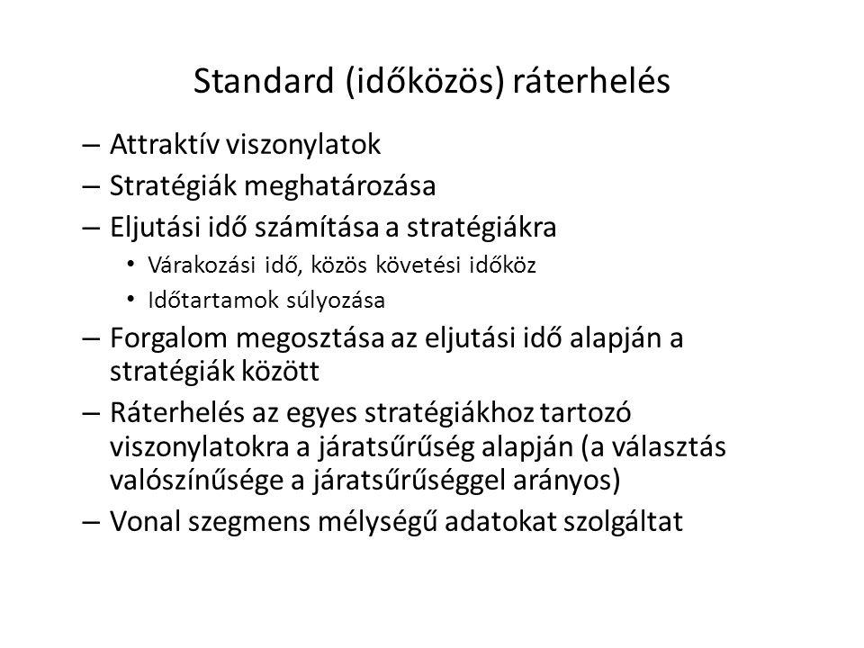 Standard (időközös) ráterhelés