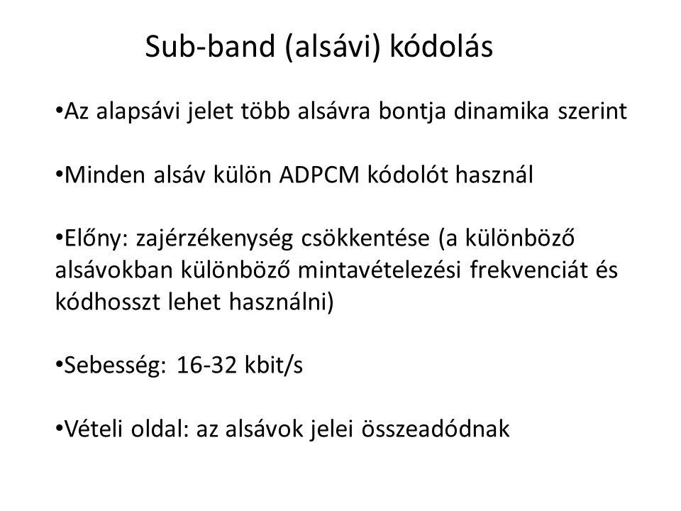 Sub-band (alsávi) kódolás
