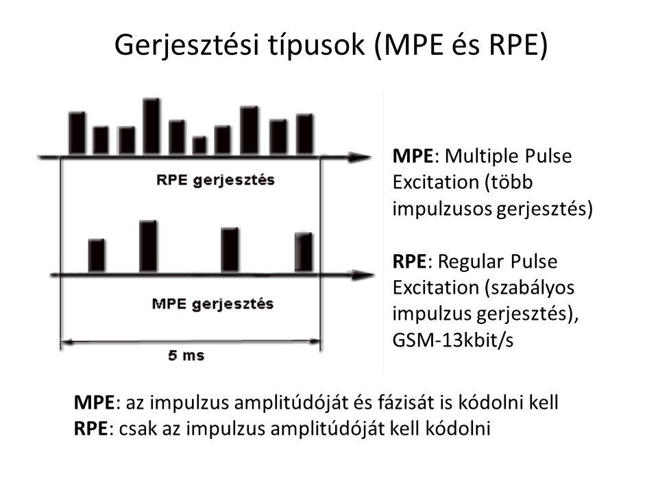Gerjesztési típusok (MPE és RPE)