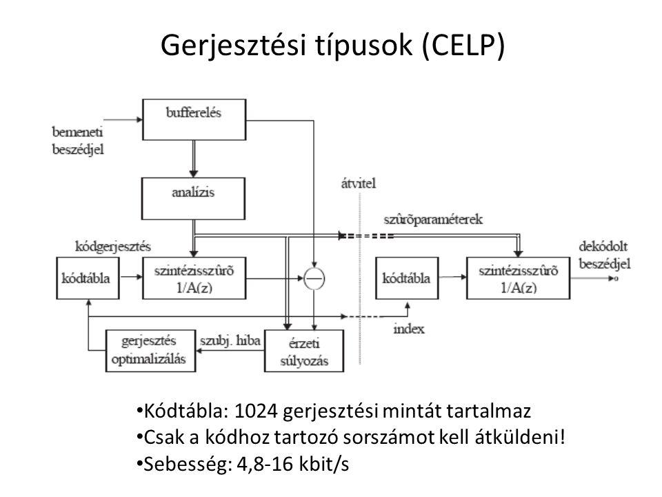 Gerjesztési típusok (CELP)