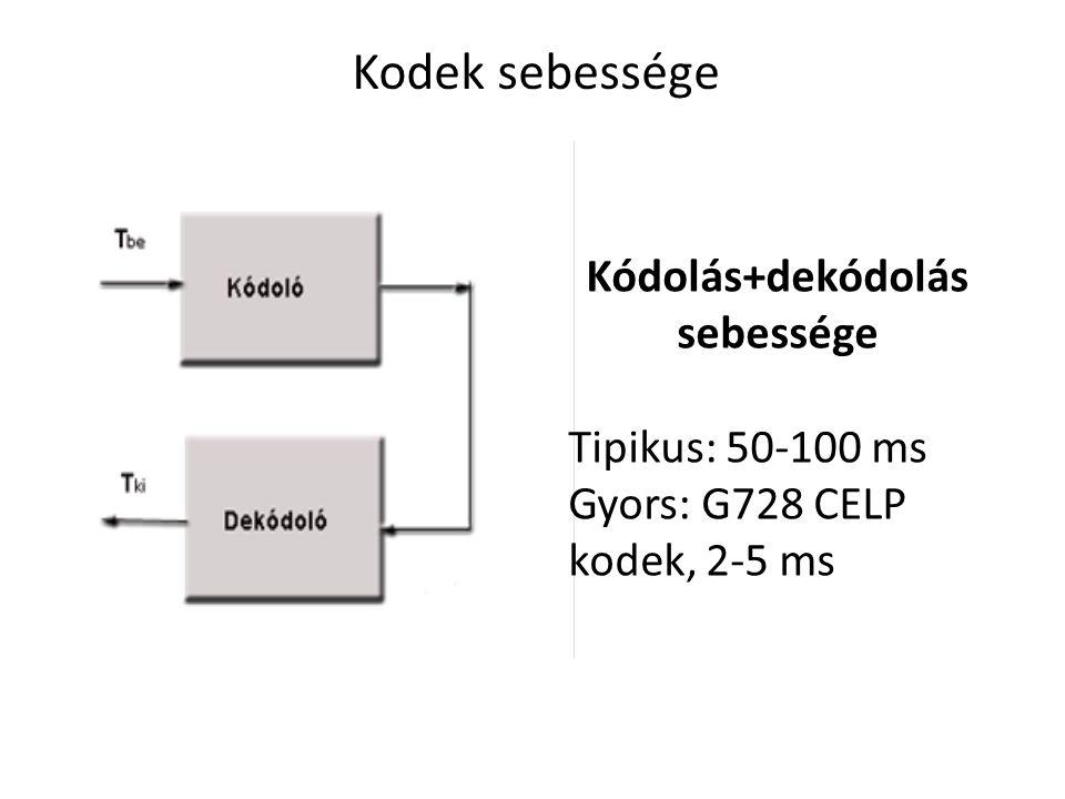 Kódolás+dekódolás sebessége