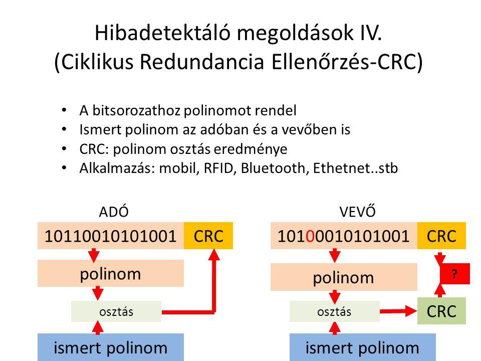 Hibadetektáló megoldások IV. (Ciklikus Redundancia Ellenőrzés-CRC)