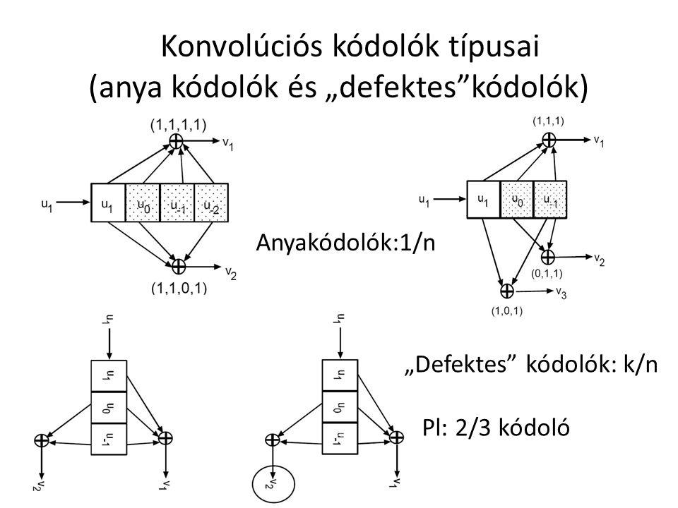 """Konvolúciós kódolók típusai (anya kódolók és """"defektes kódolók)"""