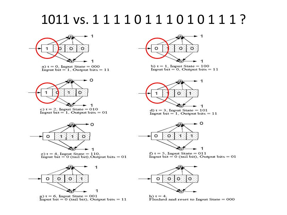 1011 vs. 1 1 1 1 0 1 1 1 0 1 0 1 1 1