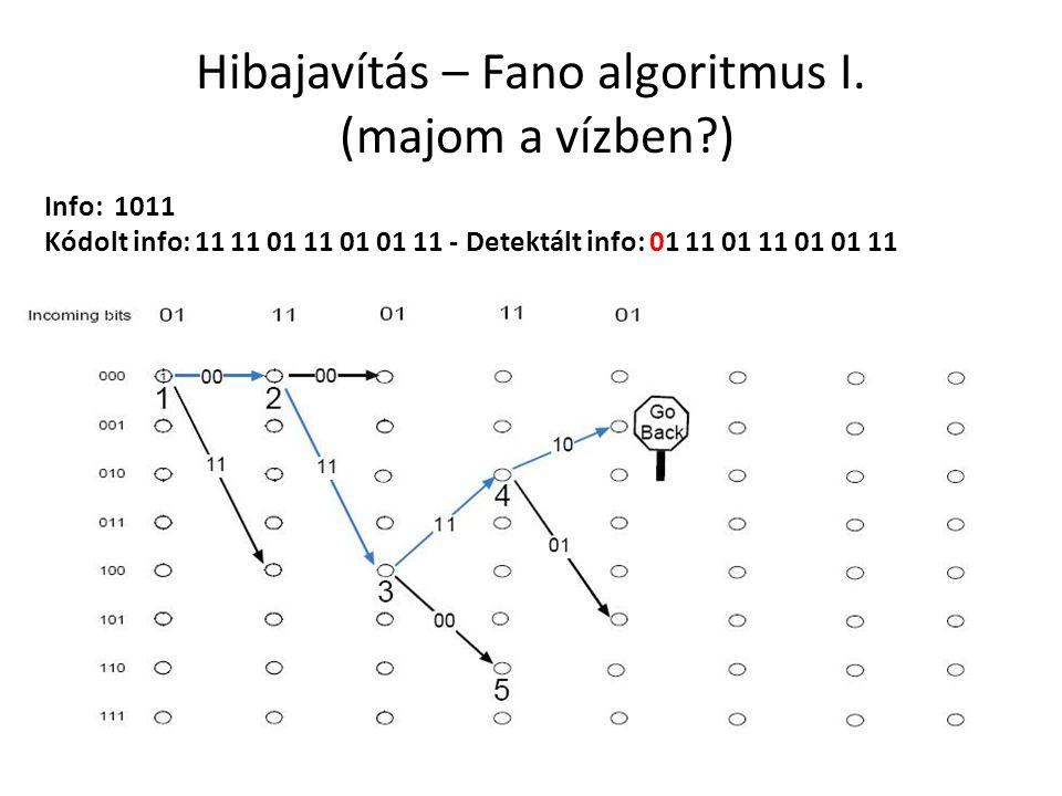 Hibajavítás – Fano algoritmus I.