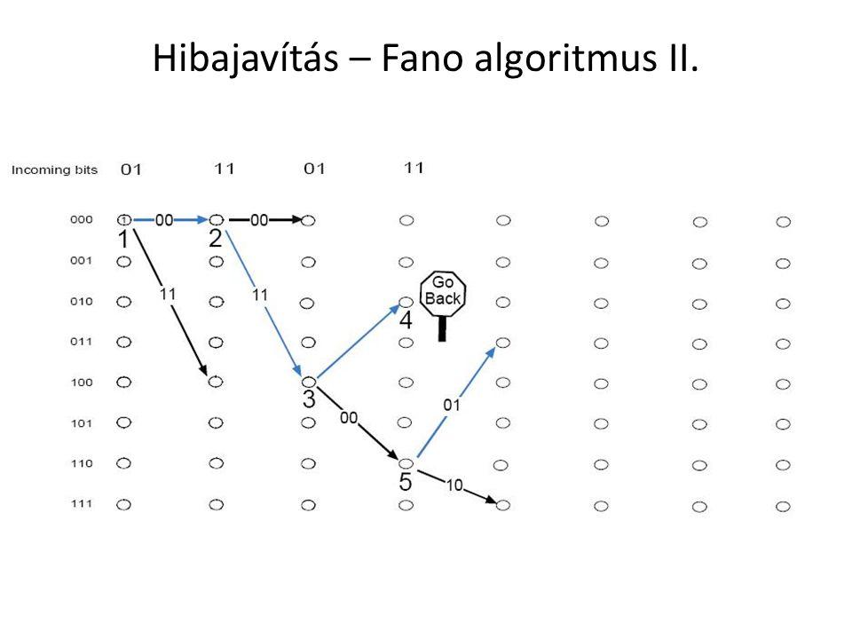 Hibajavítás – Fano algoritmus II.