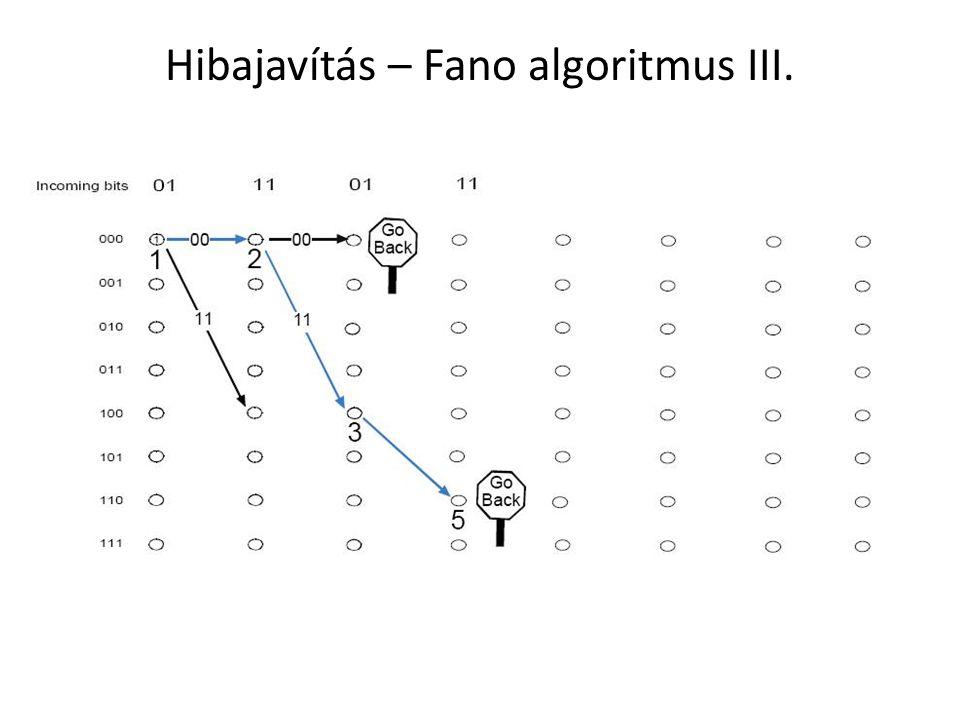 Hibajavítás – Fano algoritmus III.