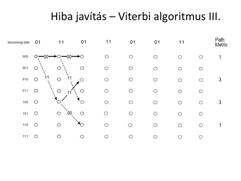 Hiba javítás – Viterbi algoritmus III.