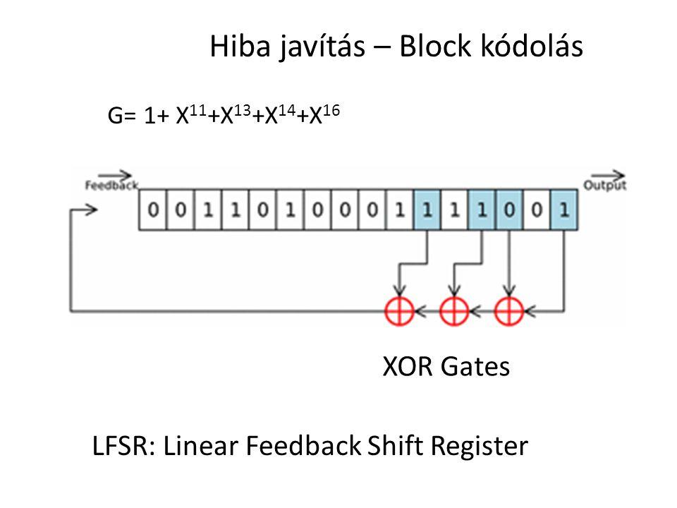 Hiba javítás – Block kódolás