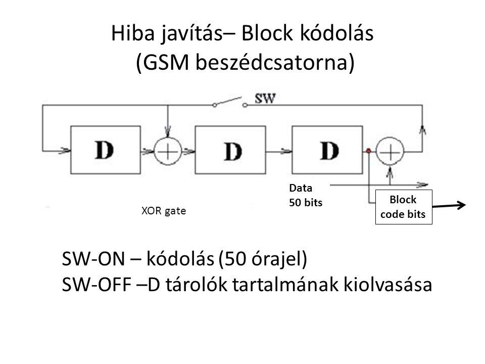 Hiba javítás– Block kódolás