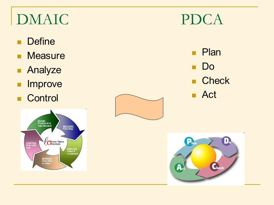 DMAIC PDCA Define Measure Analyze Improve Control Plan Do Check Act