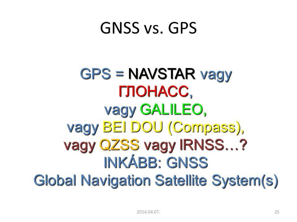GNSS vs. GPS