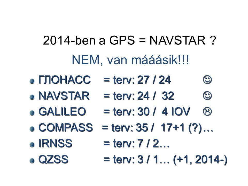 NEM, van mááásik!!! 2014-ben a GPS = NAVSTAR