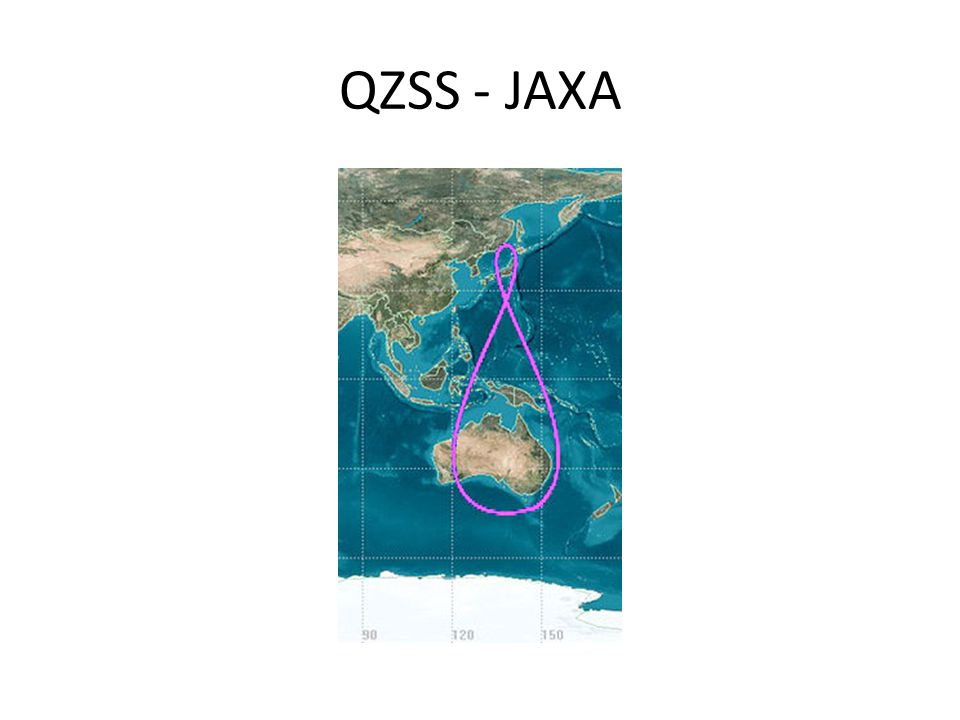 QZSS - JAXA