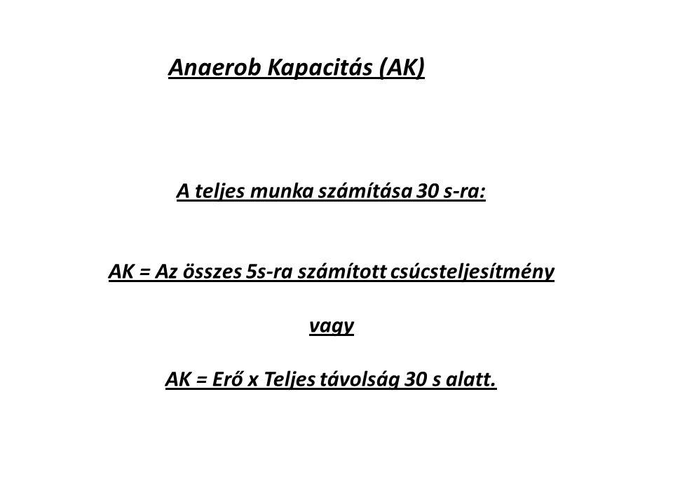 Anaerob Kapacitás (AK)