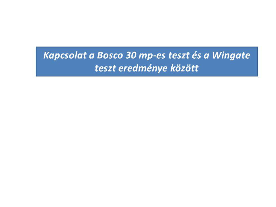 Kapcsolat a Bosco 30 mp-es teszt és a Wingate teszt eredménye között