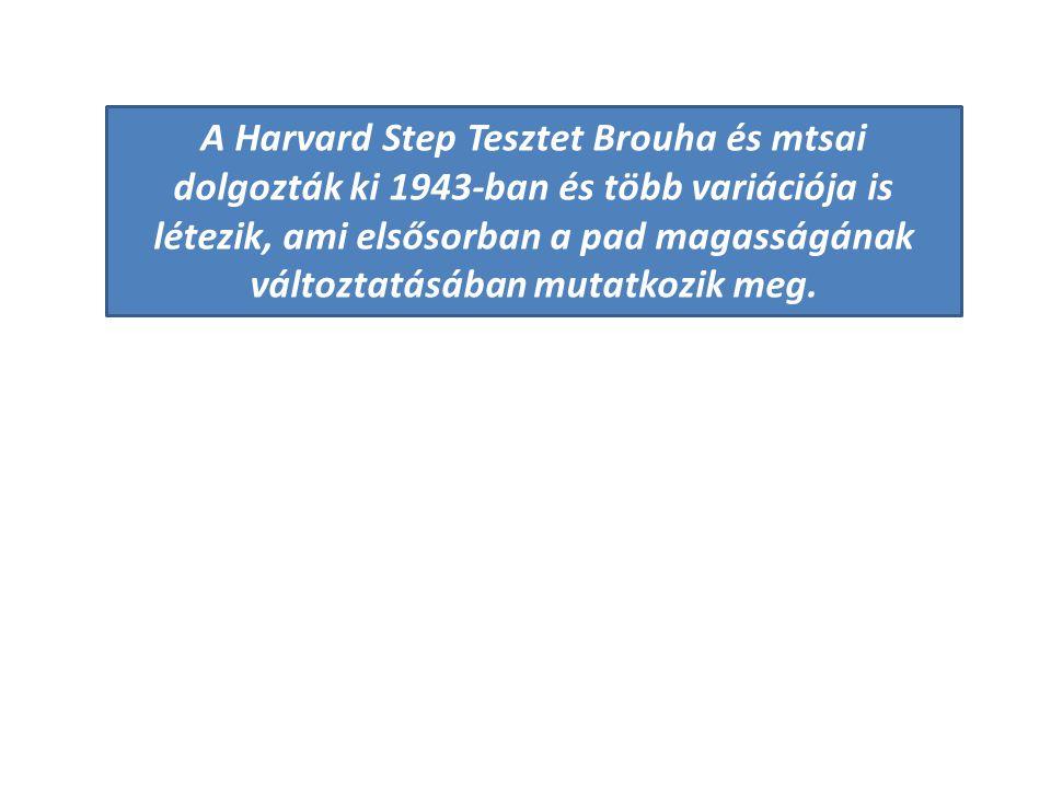 A Harvard Step Tesztet Brouha és mtsai dolgozták ki 1943-ban és több variációja is létezik, ami elsősorban a pad magasságának változtatásában mutatkozik meg.