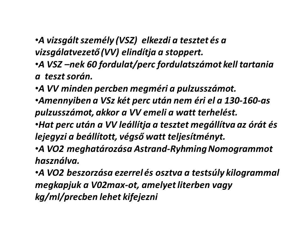 A vizsgált személy (VSZ) elkezdi a tesztet és a vizsgálatvezető (VV) elindítja a stoppert.