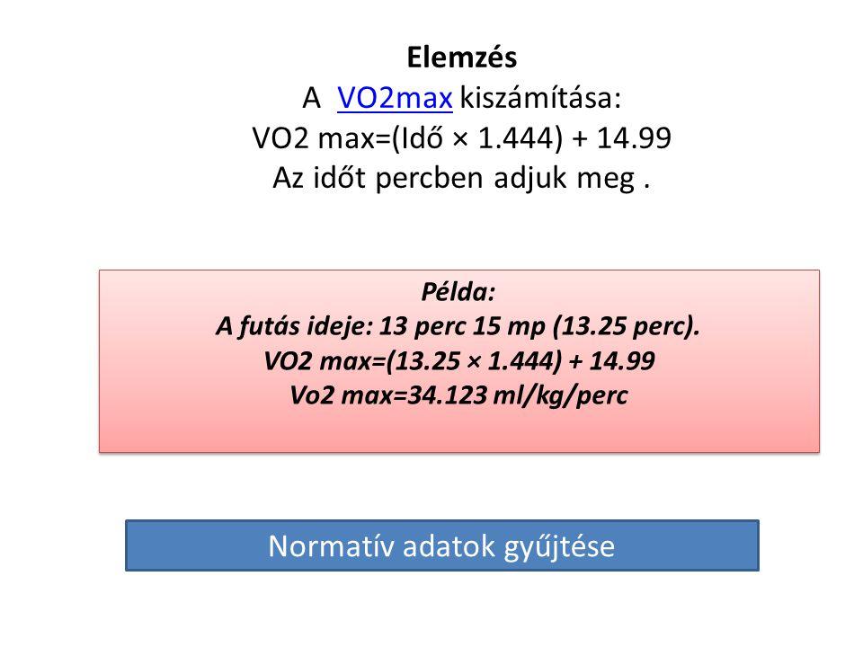 A futás ideje: 13 perc 15 mp (13.25 perc).