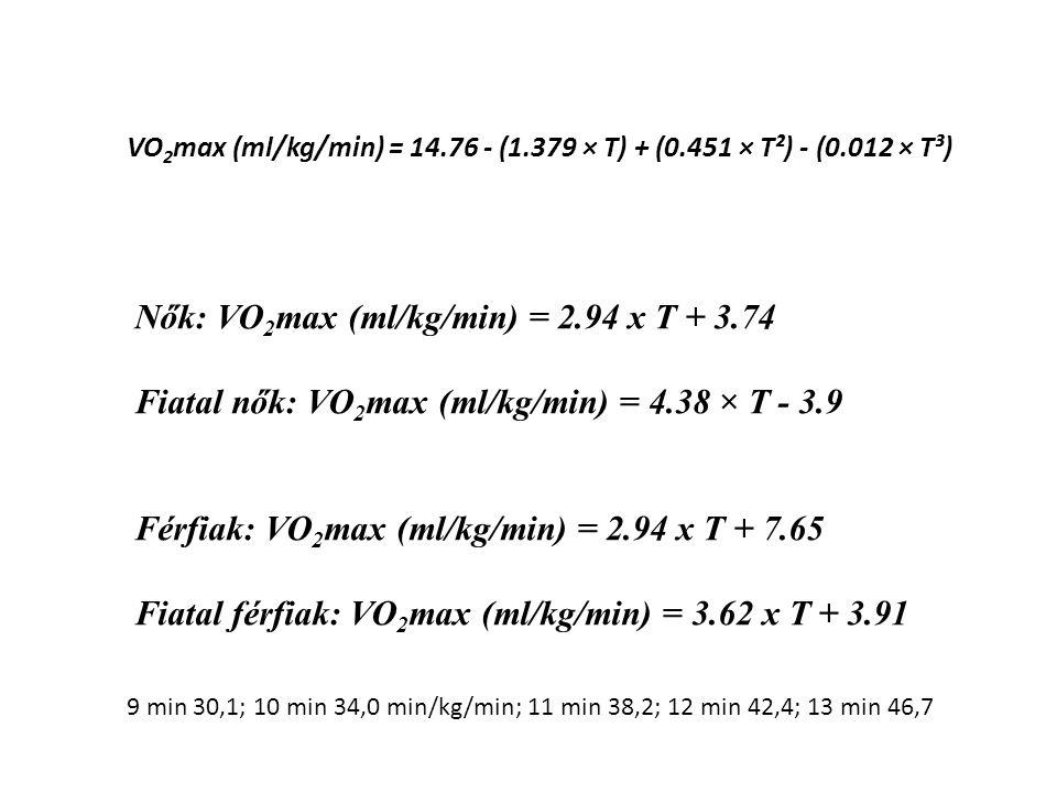 Nők: VO2max (ml/kg/min) = 2.94 x T + 3.74