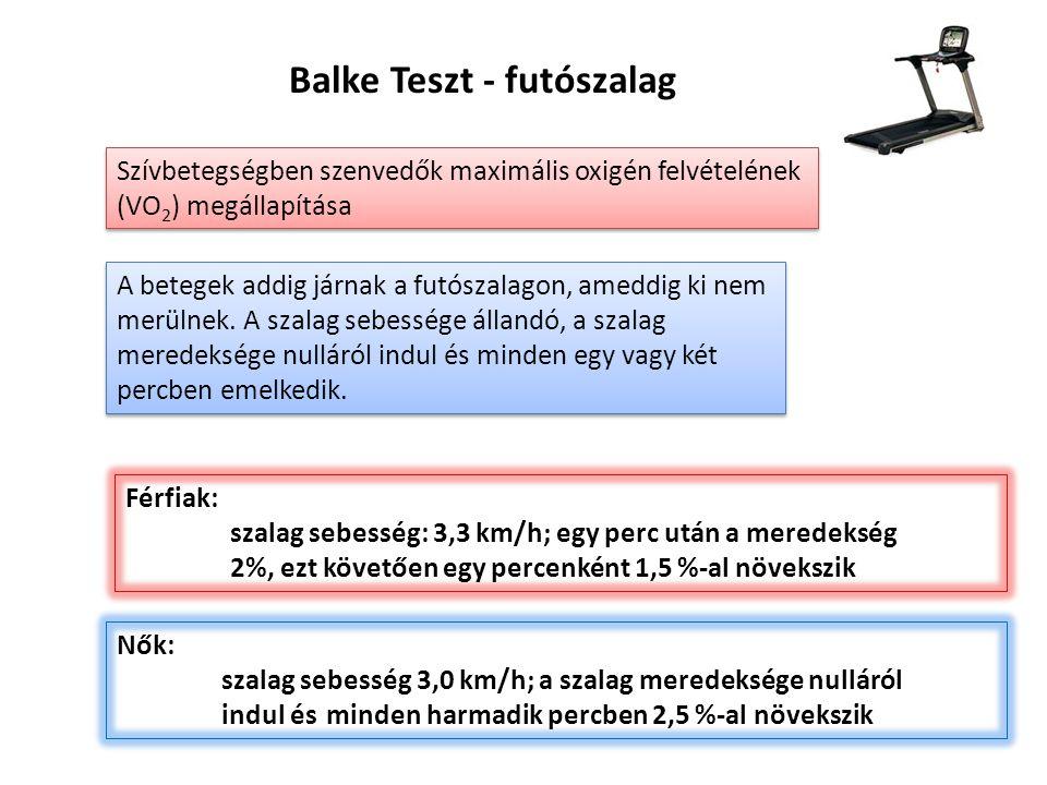Balke Teszt - futószalag