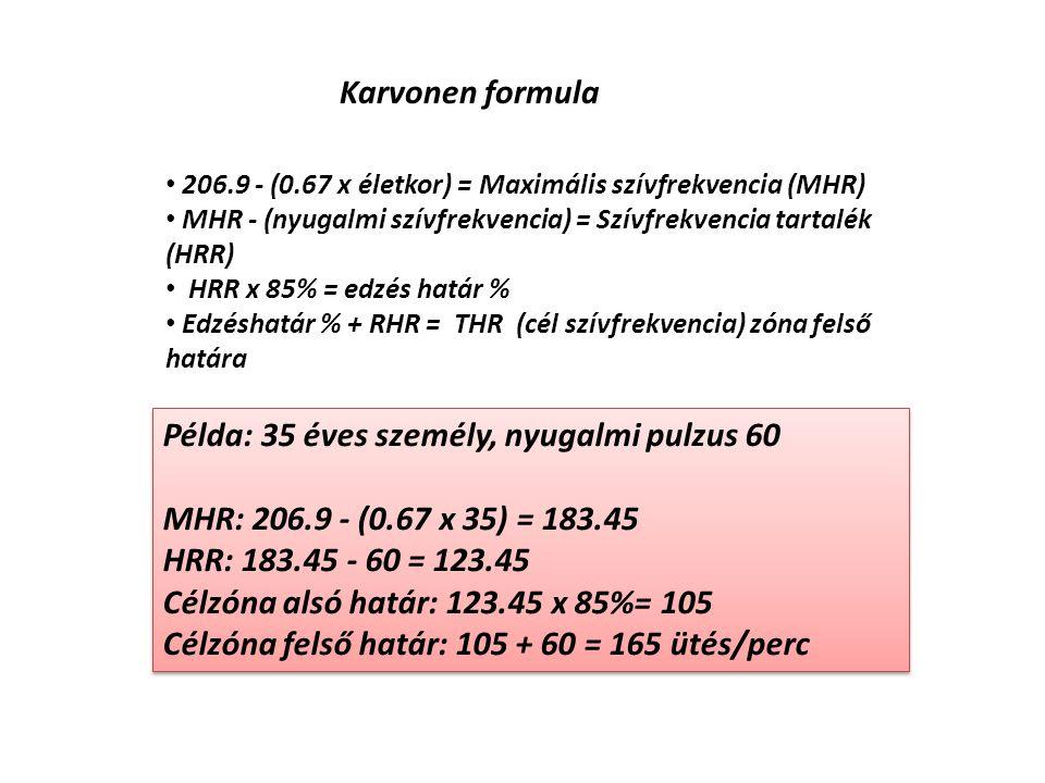 Karvonen formula 206.9 - (0.67 x életkor) = Maximális szívfrekvencia (MHR) MHR - (nyugalmi szívfrekvencia) = Szívfrekvencia tartalék (HRR)