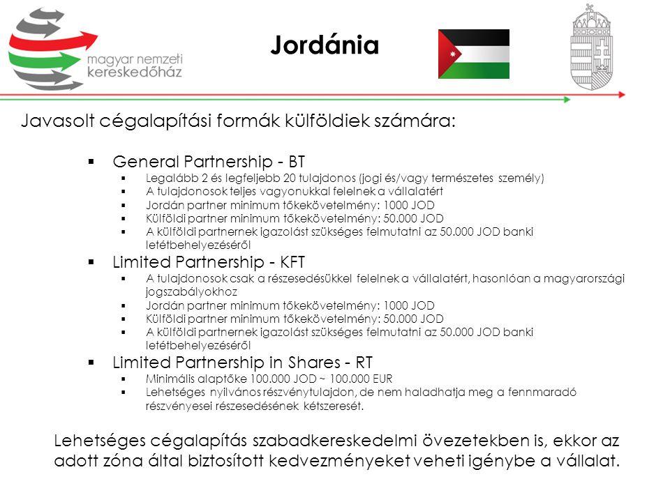 Jordánia Javasolt cégalapítási formák külföldiek számára: