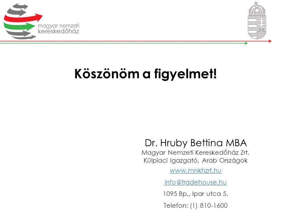 Magyar Nemzeti Kereskedőház Zrt. Külpiaci Igazgató, Arab Országok