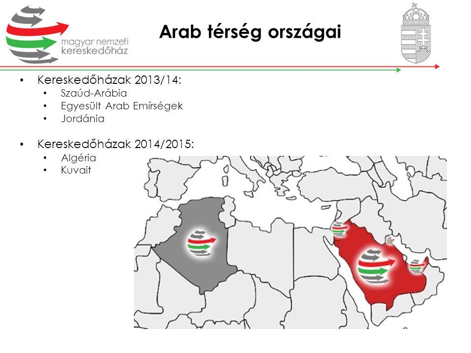 Arab térség országai Kereskedőházak 2013/14: Kereskedőházak 2014/2015: