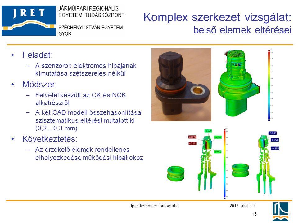 Komplex szerkezet vizsgálat: belső elemek eltérései