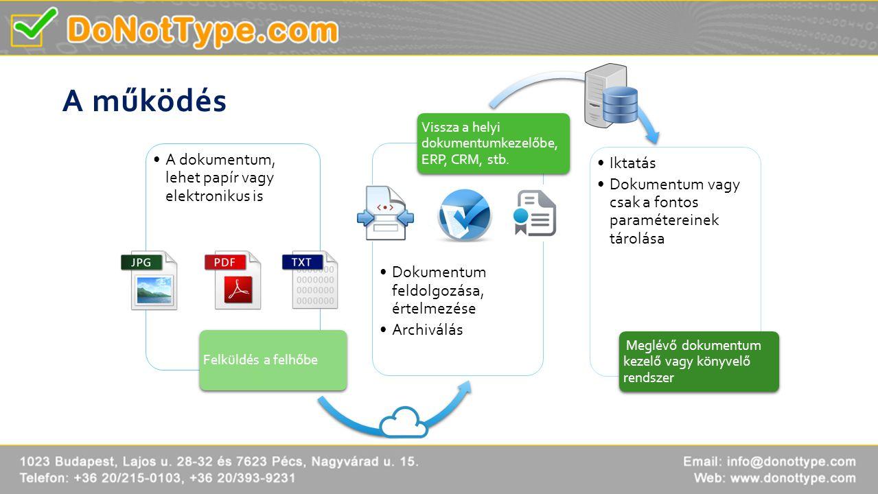 A működés A dokumentum, lehet papír vagy elektronikus is