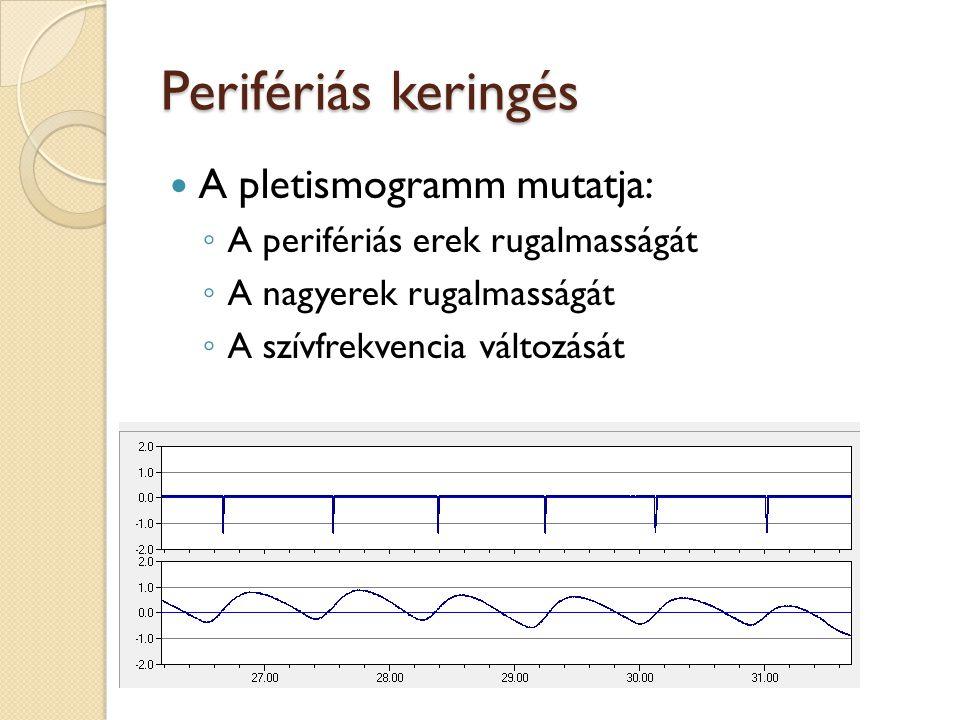 Perifériás keringés A pletismogramm mutatja: