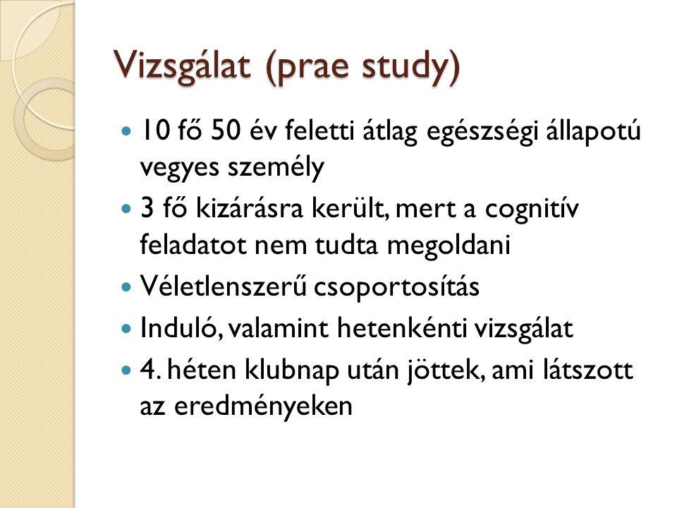 Vizsgálat (prae study)