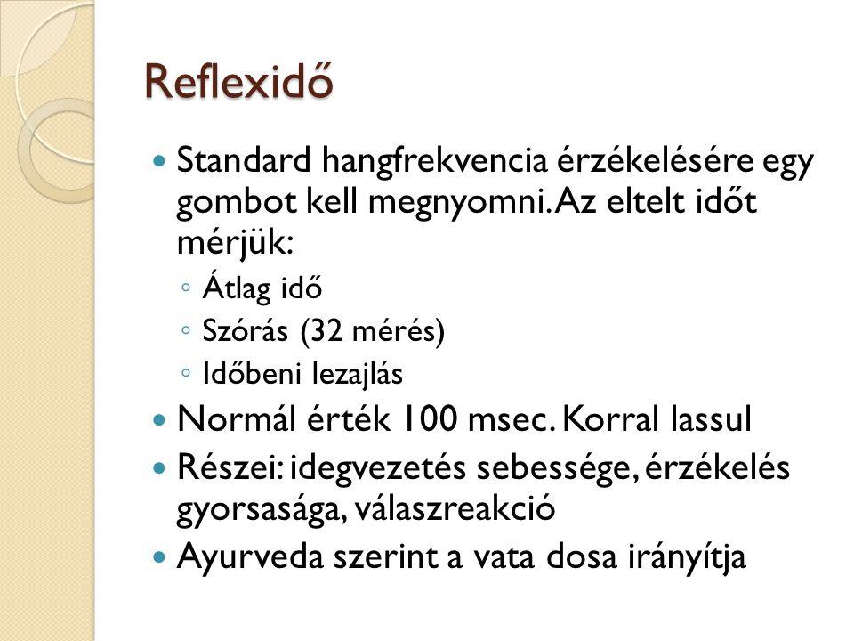 Reflexidő Standard hangfrekvencia érzékelésére egy gombot kell megnyomni. Az eltelt időt mérjük: Átlag idő.